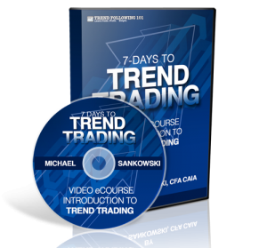 Top-selling Trend Following Video Series