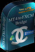 MT4 to FXCM Bridge